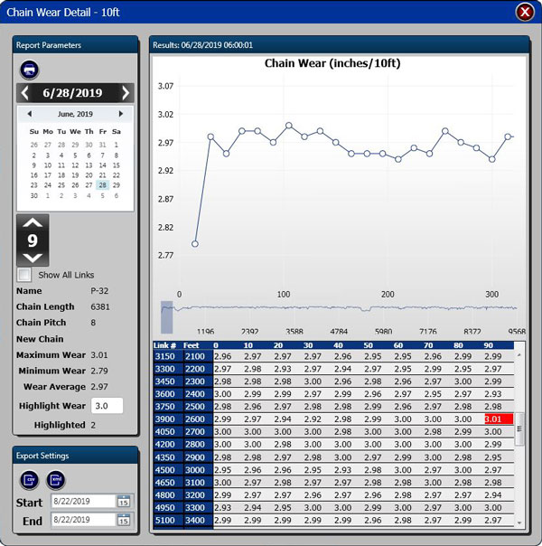 Chain Wear 10 Foot data screen in Mighty Lube conveyor monitoring system software
