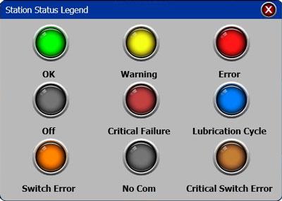 Monitoring Head unit Status Legend
