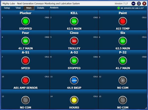 Next Generation Mighty Lube Conveyor Monitoring Main Screen